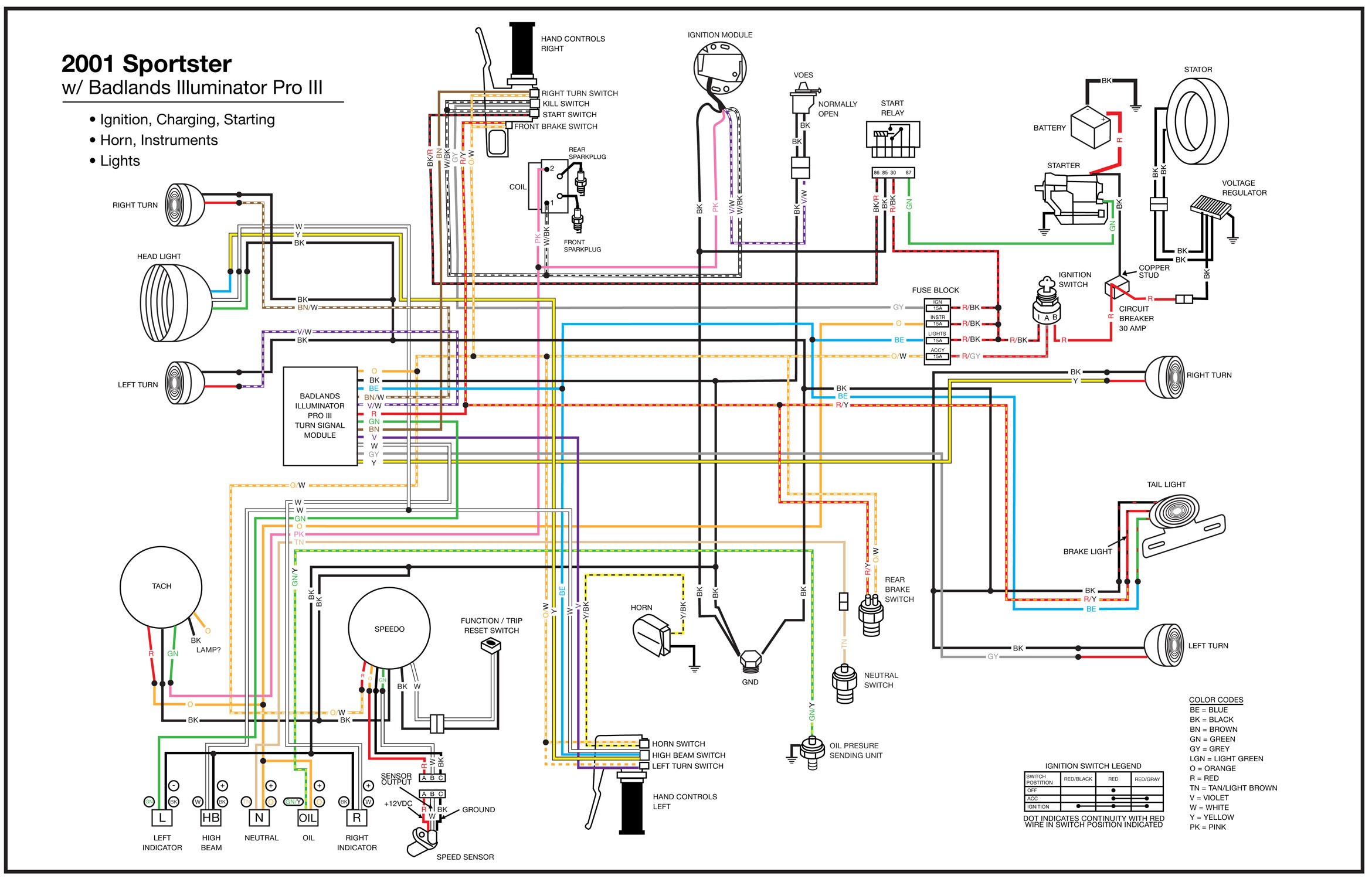 Sportster Badlands_Wiring_Diagram sportster wiring diagram wiring diagram and schematic design 1999 Sportster Wiring Diagram at fashall.co